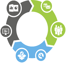 customize software development in ahmedabad